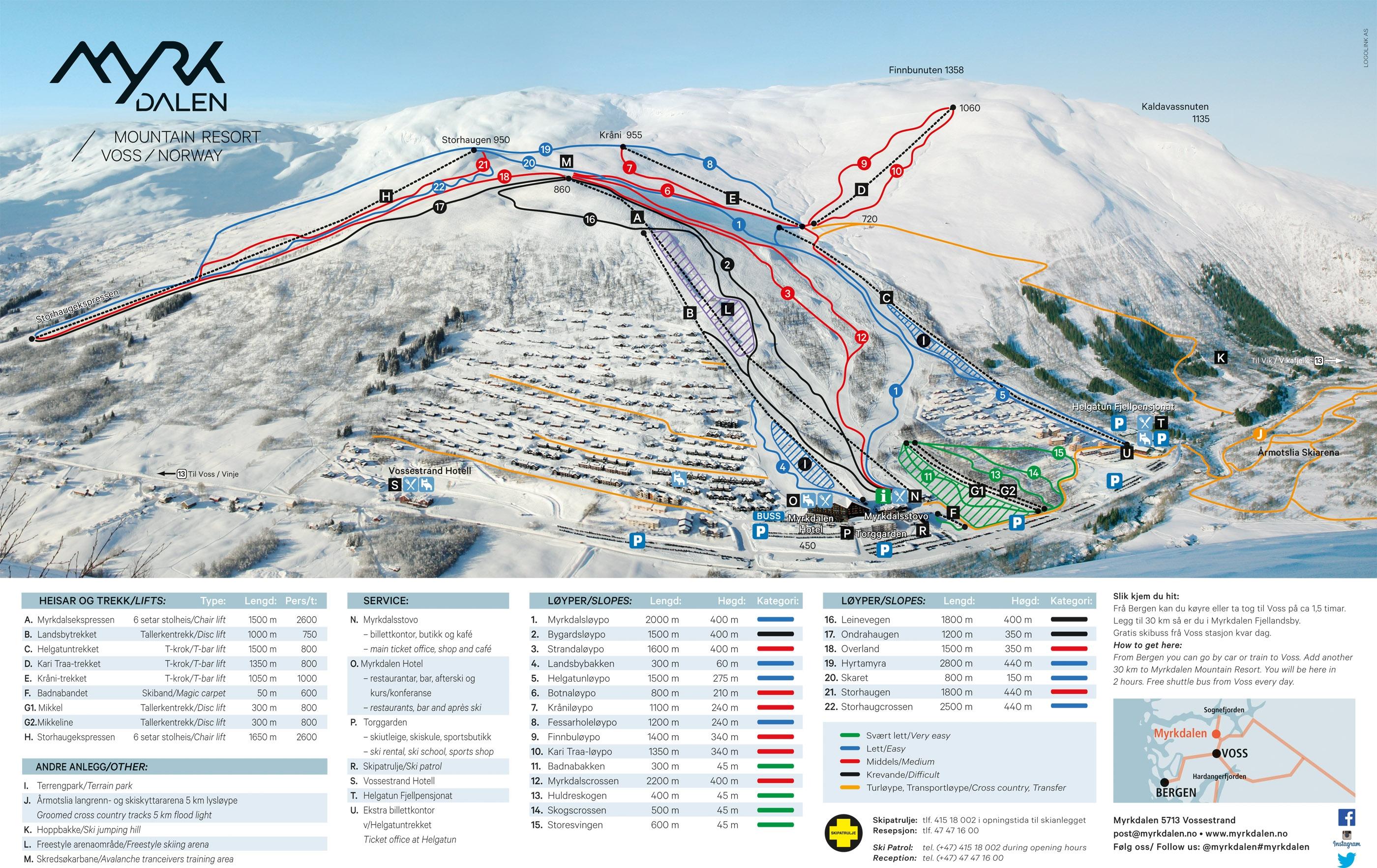 West Noorwegen Wintersport Live Accommodaties En Informatie
