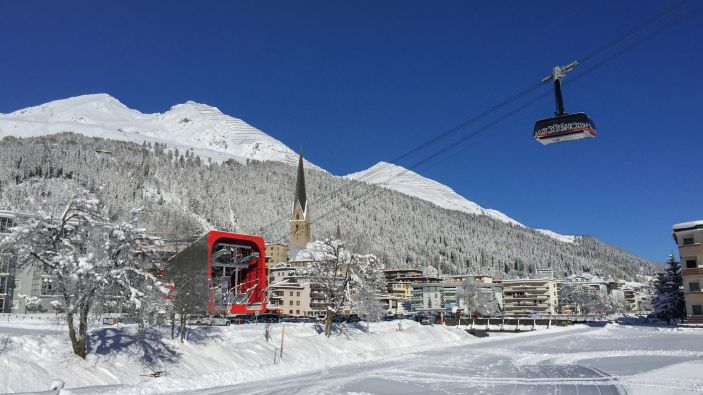 Wintersport Skigebied Davos-Klosters