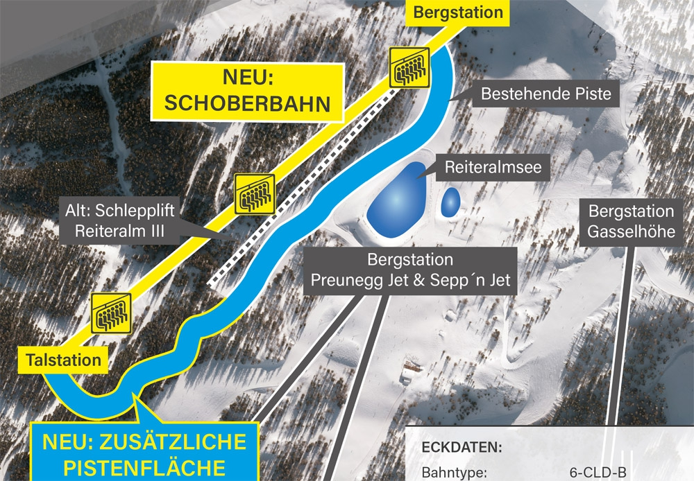 Schoberbahn
