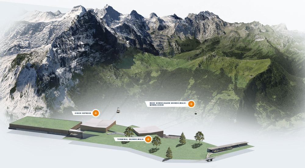V-Bahn in Grindelwald